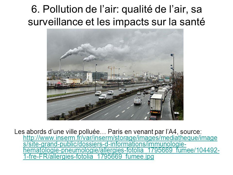 6. Pollution de l'air: qualité de l'air, sa surveillance et les impacts sur la santé