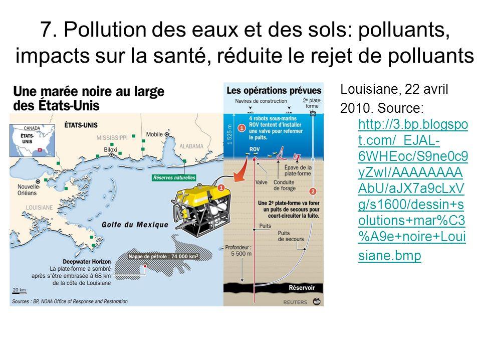 7. Pollution des eaux et des sols: polluants, impacts sur la santé, réduite le rejet de polluants