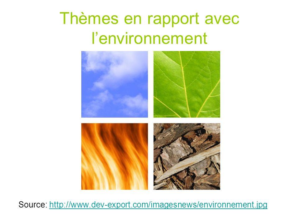 Thèmes en rapport avec l'environnement
