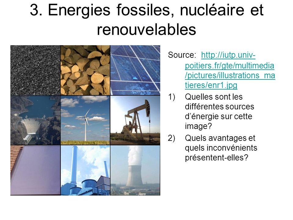3. Energies fossiles, nucléaire et renouvelables
