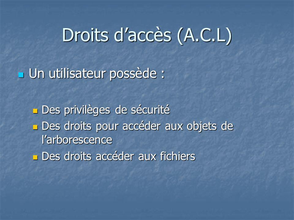 Droits d'accès (A.C.L) Un utilisateur possède :