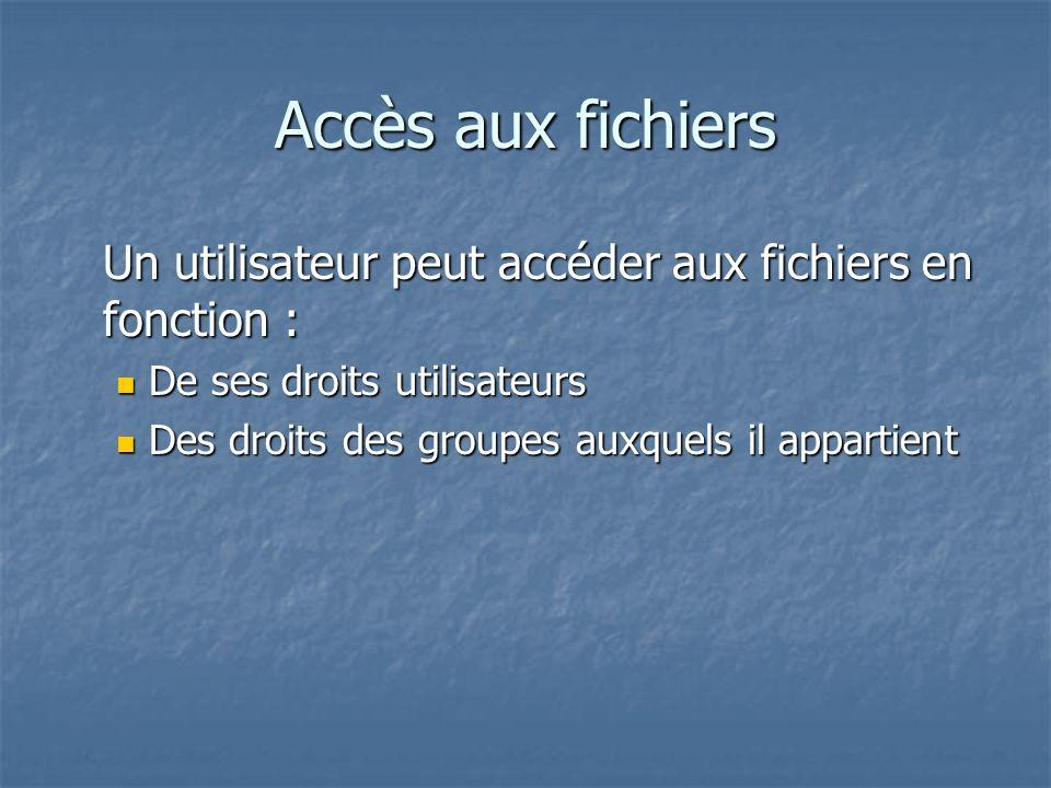 Accès aux fichiers Un utilisateur peut accéder aux fichiers en fonction : De ses droits utilisateurs.