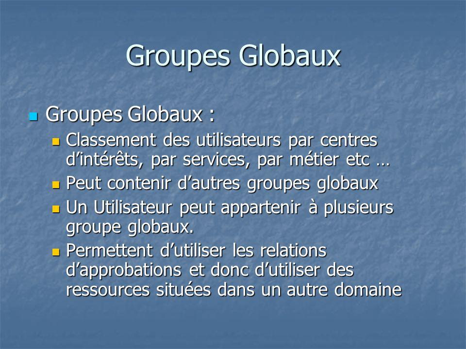 Groupes Globaux Groupes Globaux :