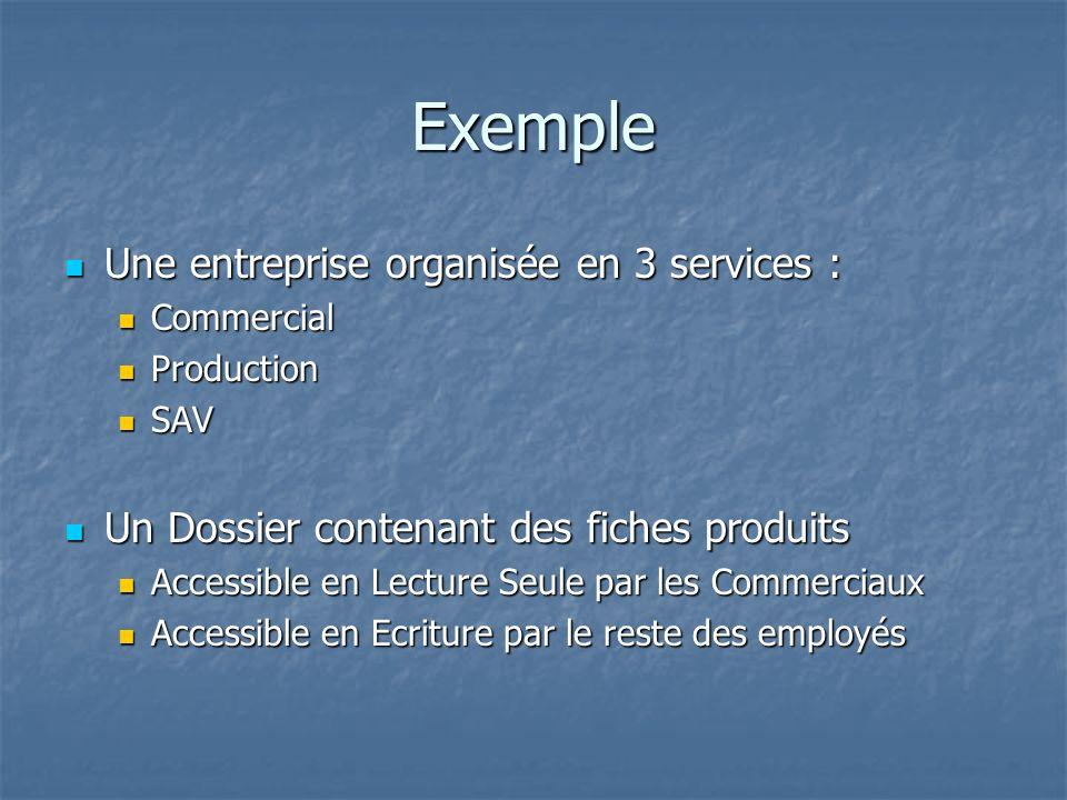 Exemple Une entreprise organisée en 3 services :
