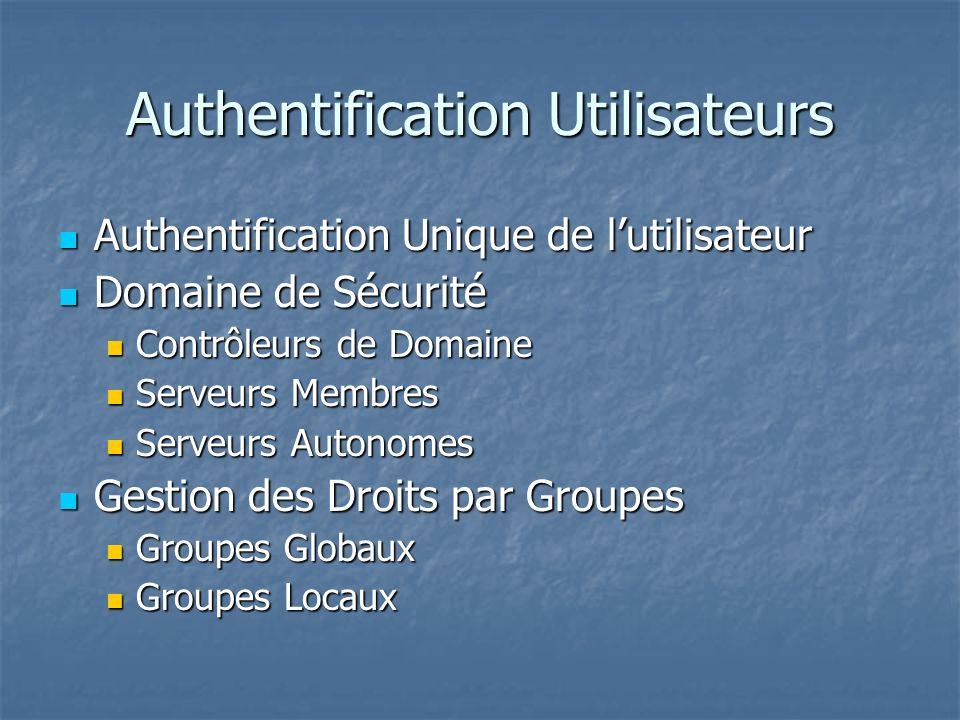 Authentification Utilisateurs