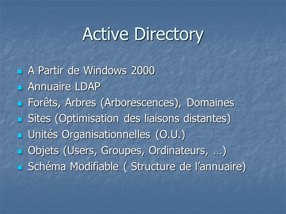 Active Directory A Partir de Windows 2000 Annuaire LDAP