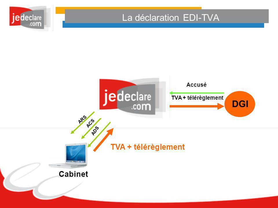 La déclaration EDI-TVA
