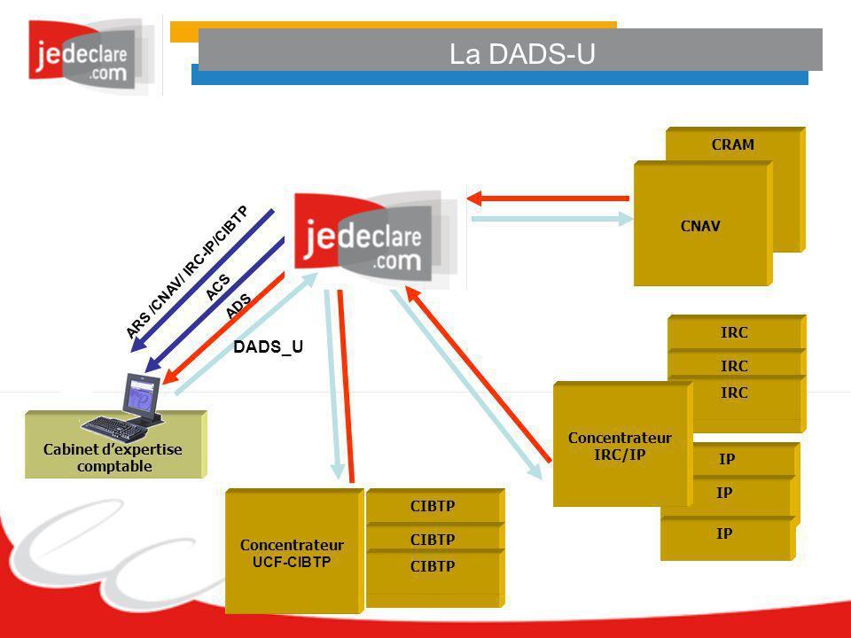 ARS /CNAV/ IRC-IP/CIBTP