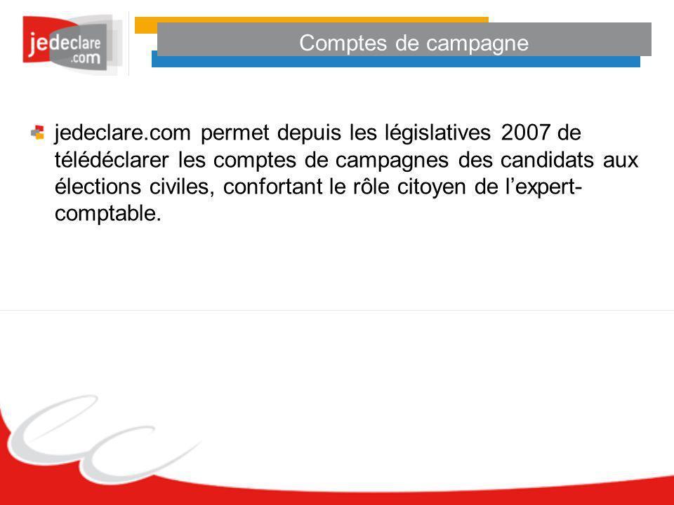 Comptes de campagne