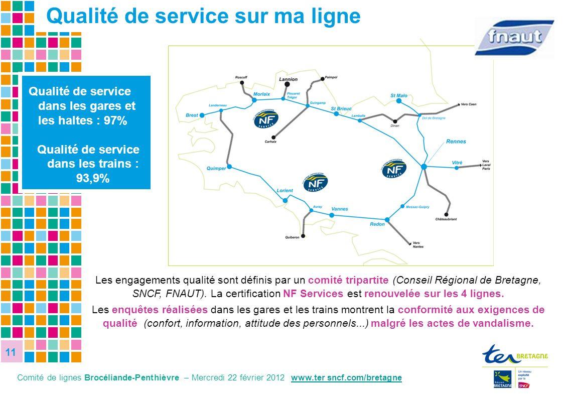 Qualité de service dans les trains : 93,9%