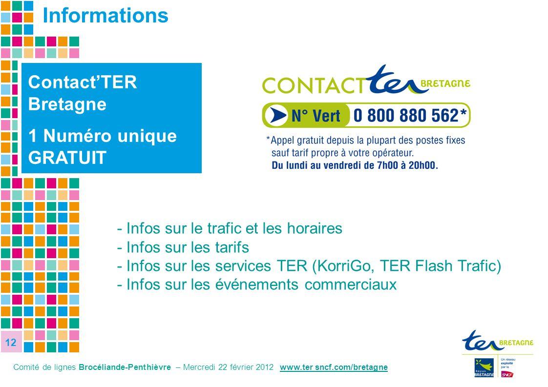 Informations Contact'TER Bretagne 1 Numéro unique GRATUIT
