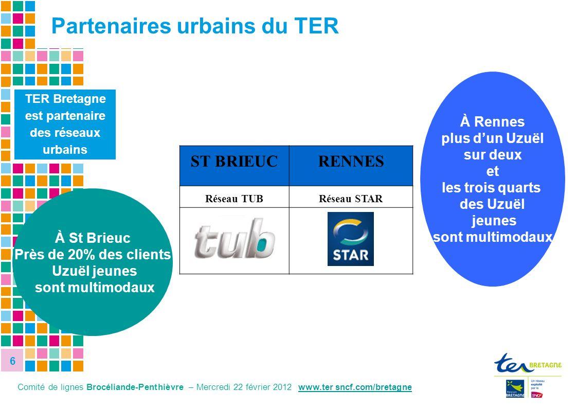 TER Bretagne est partenaire des réseaux urbains