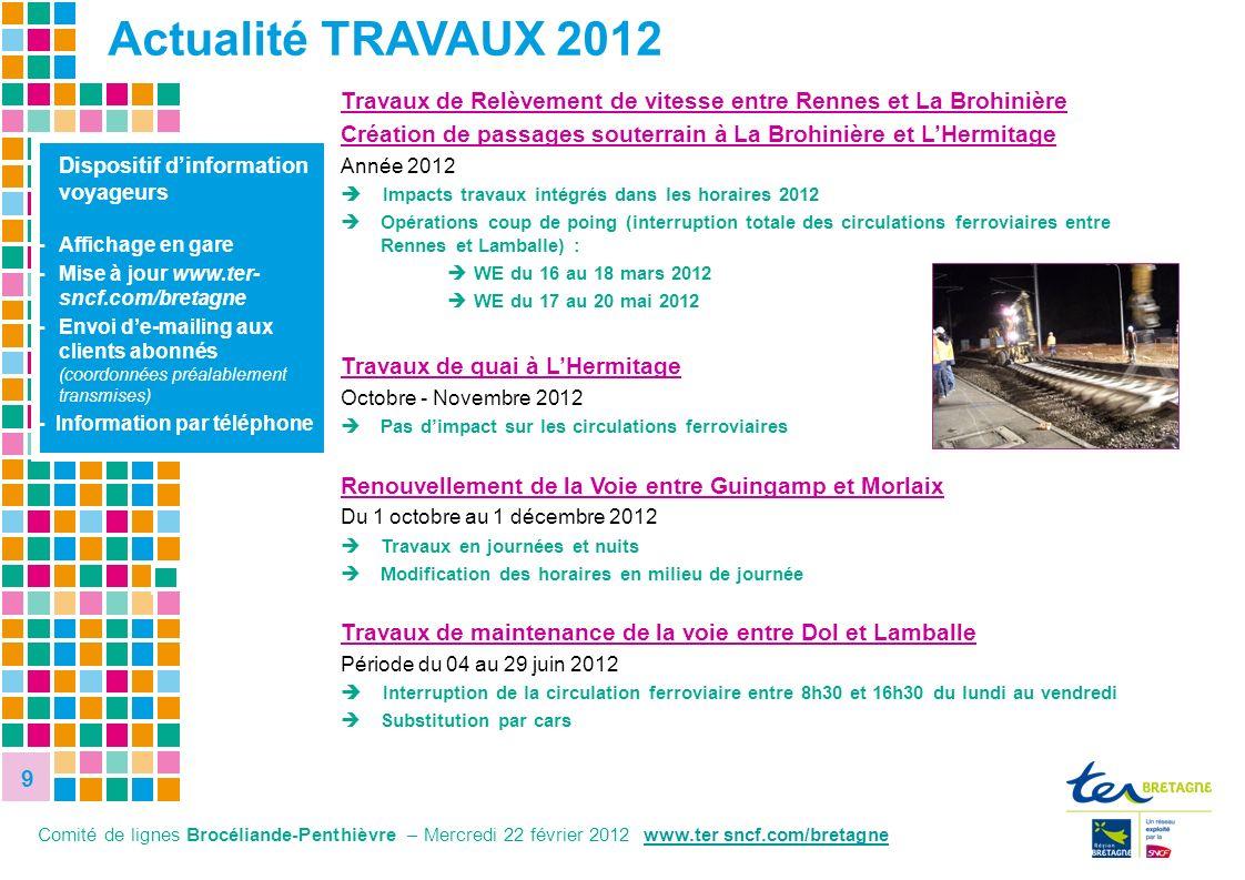 9 Actualité TRAVAUX 2012. Travaux de Relèvement de vitesse entre Rennes et La Brohinière.