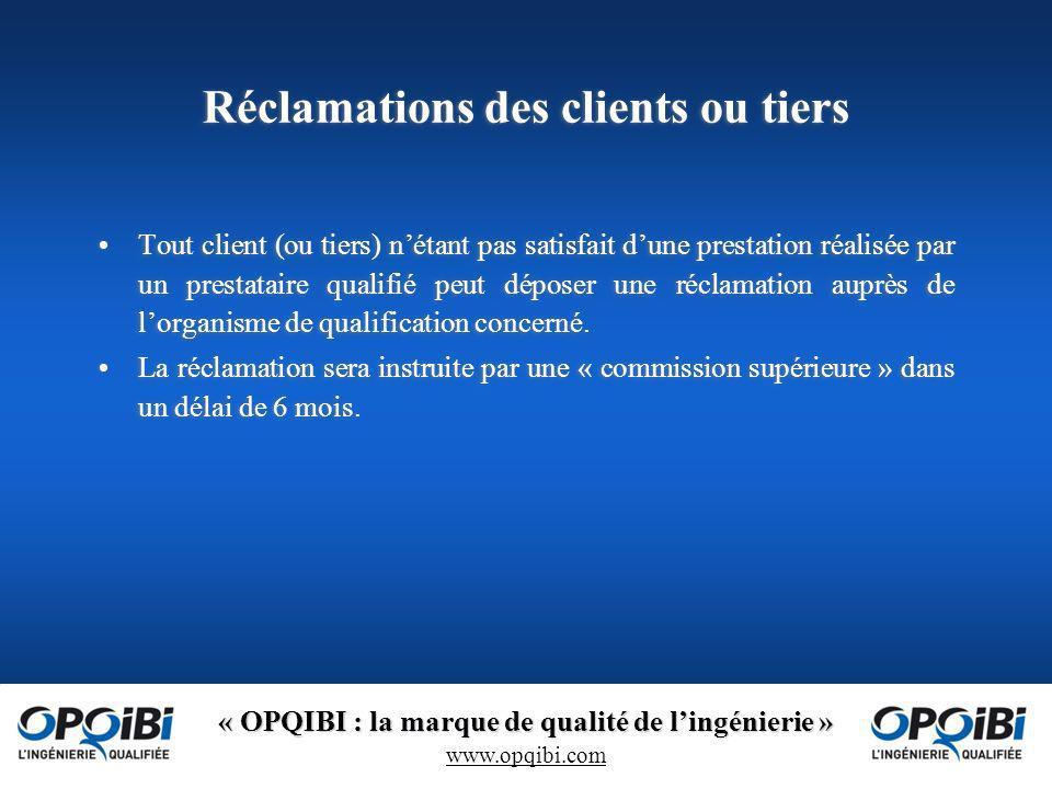 Réclamations des clients ou tiers