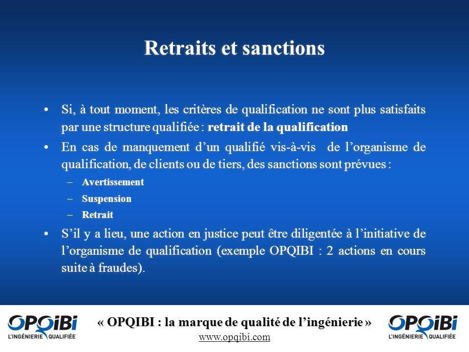 Retraits et sanctions