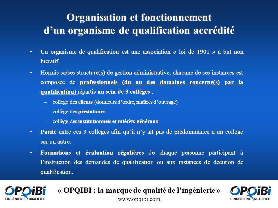 Organisation et fonctionnement d'un organisme de qualification accrédité