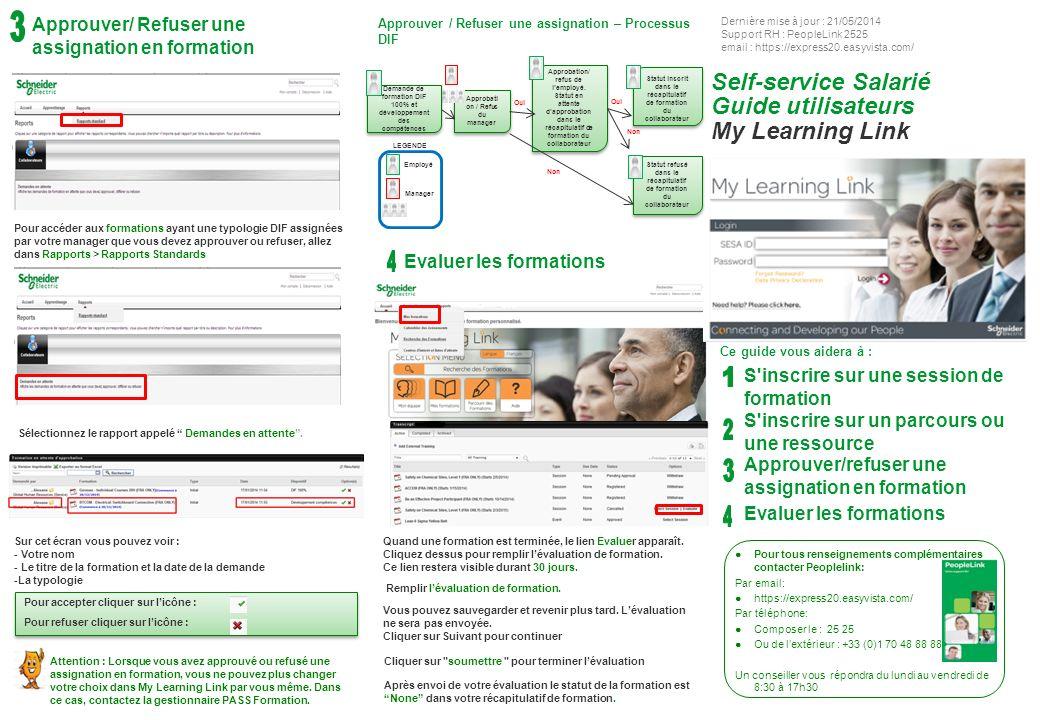 Self-service Salarié Guide utilisateurs My Learning Link