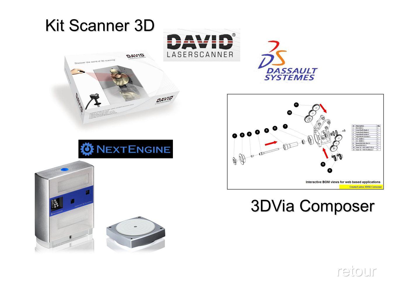 Kit Scanner 3D 3DVia Composer retour