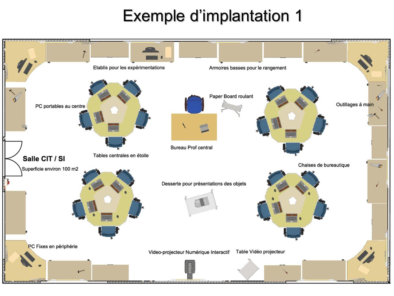 Exemple d'implantation 1