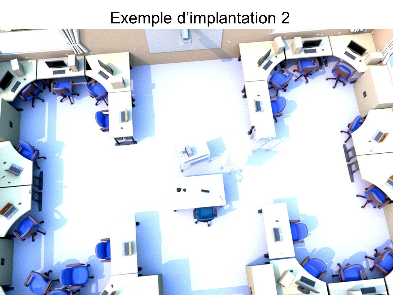 Exemple d'implantation 2