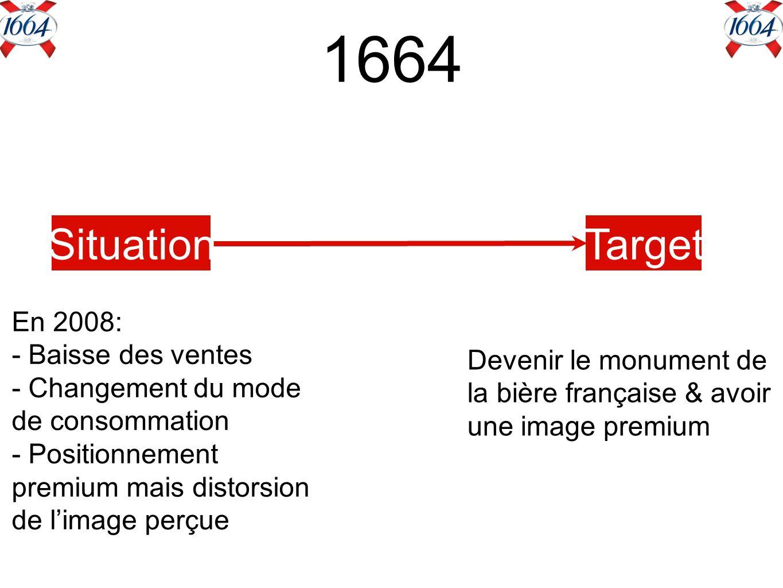 1664 Situation Target En 2008: - Baisse des ventes