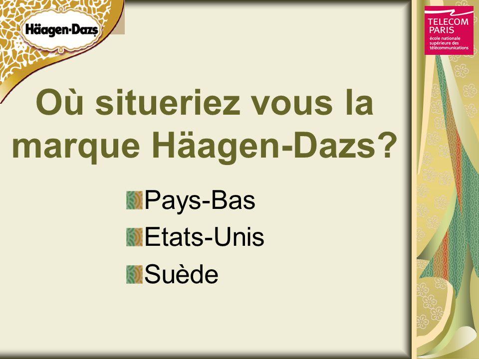 Où situeriez vous la marque Häagen-Dazs