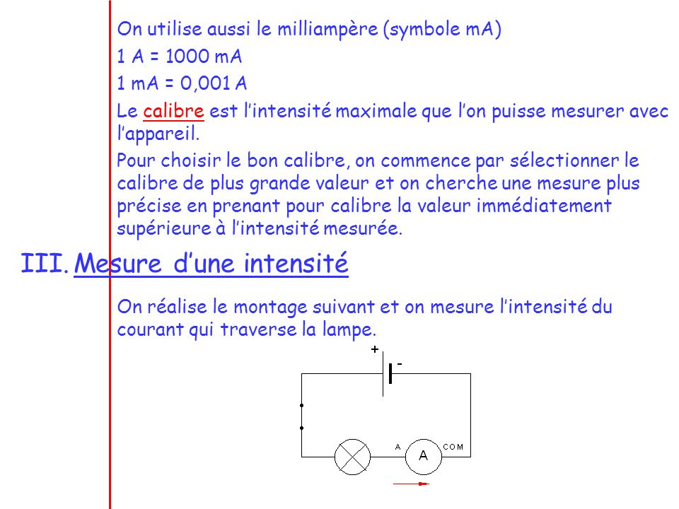 Mesure d'une intensité