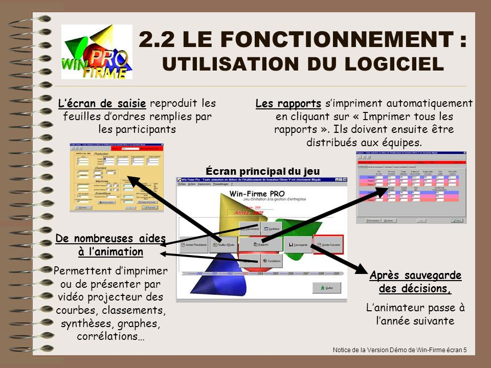 2.2 LE FONCTIONNEMENT : UTILISATION DU LOGICIEL