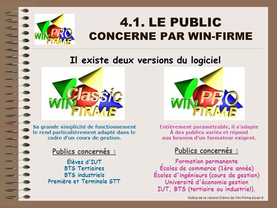 4.1. LE PUBLIC CONCERNE PAR WIN-FIRME