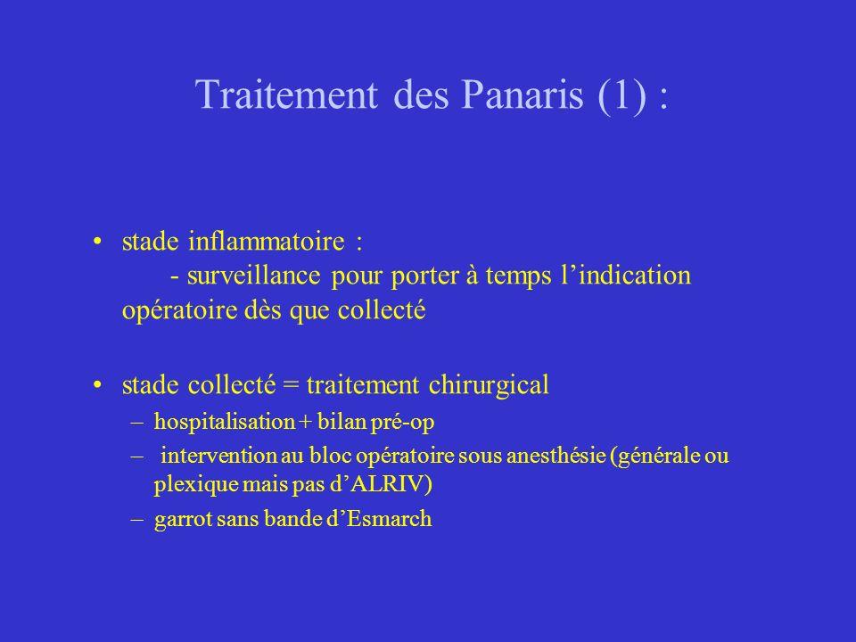 Traitement des Panaris (1) :