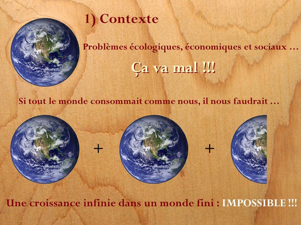 1) Contexte Problèmes écologiques, économiques et sociaux … Ça va mal !!! Si tout le monde consommait comme nous, il nous faudrait …