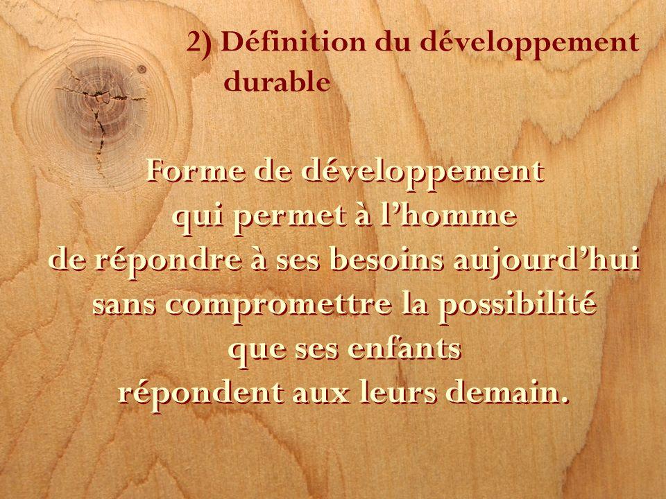 Forme de développement qui permet à l'homme