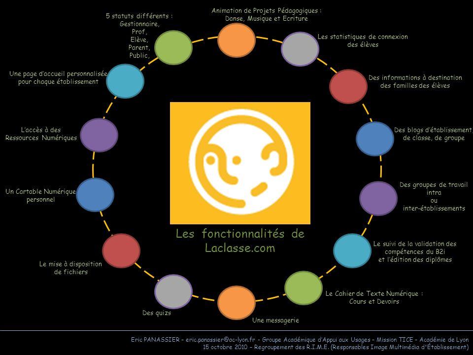 Les fonctionnalités de Laclasse.com