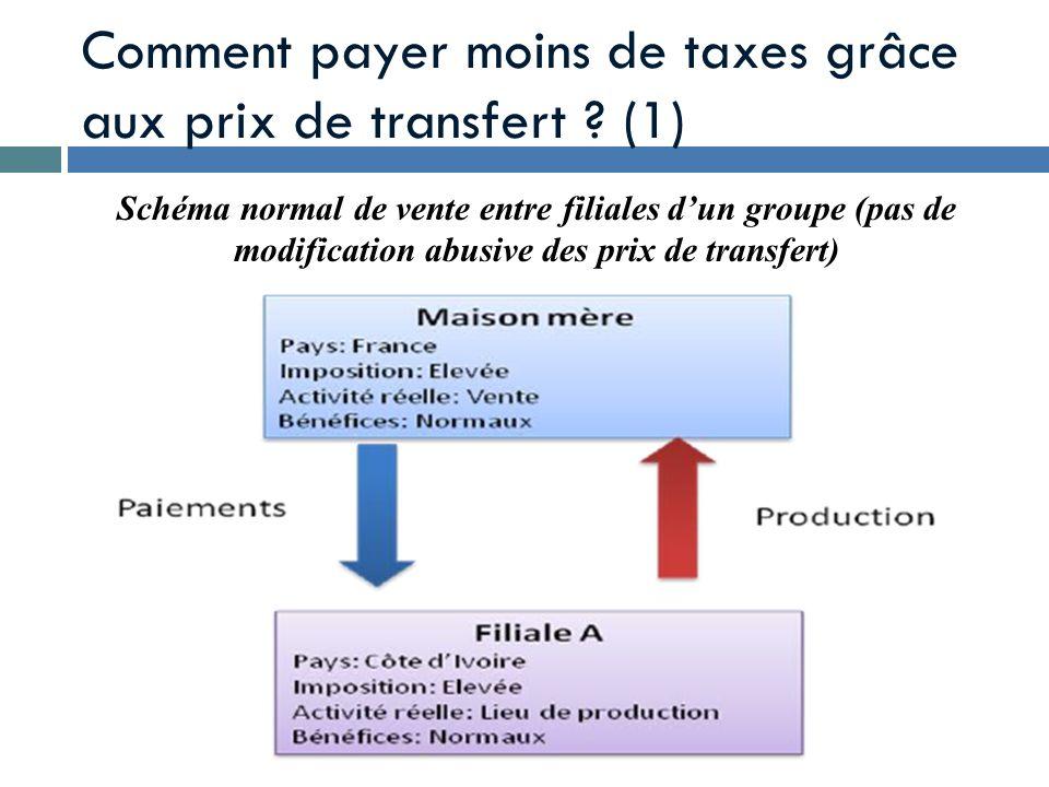 Comment payer moins de taxes grâce aux prix de transfert (1)