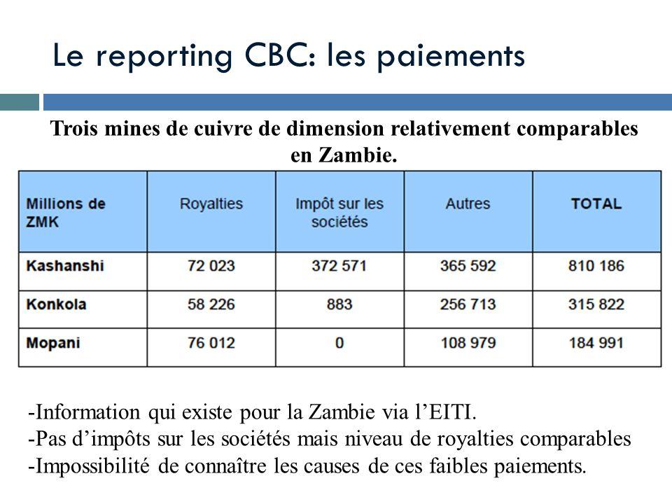 Le reporting CBC: les paiements