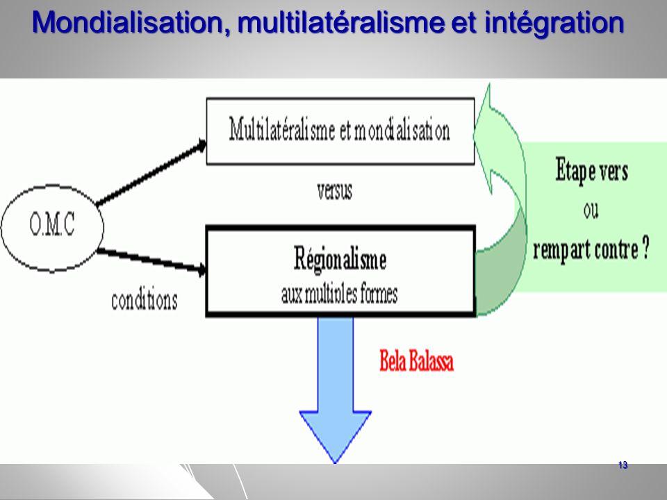 Mondialisation, multilatéralisme et intégration