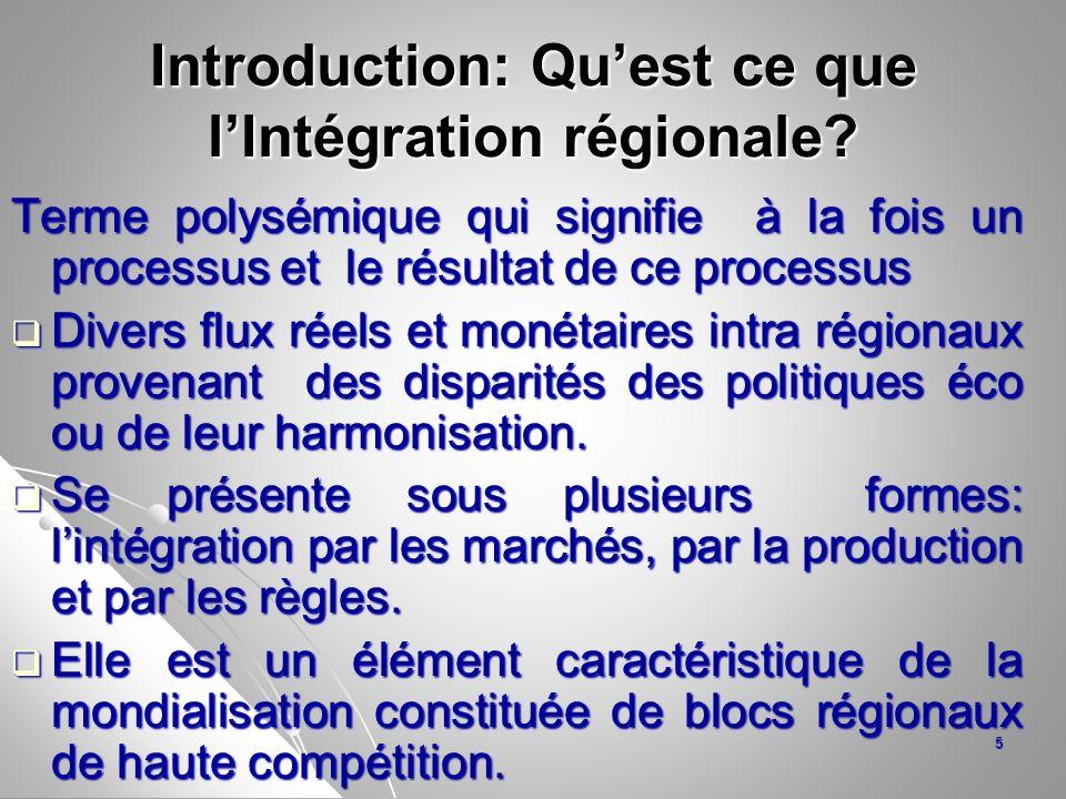 Introduction: Qu'est ce que l'Intégration régionale