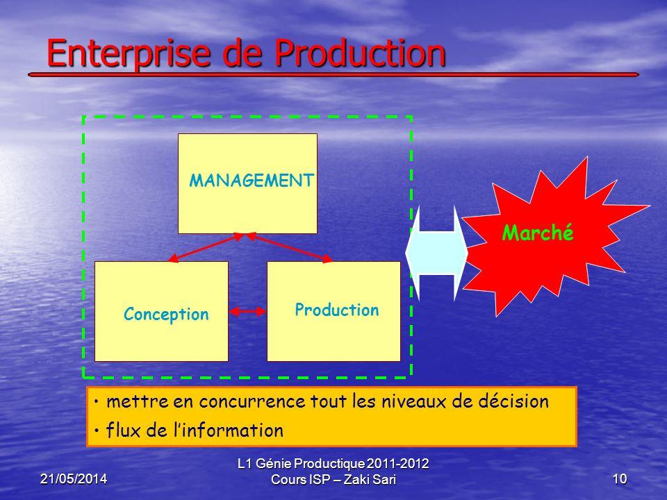 Enterprise de Production