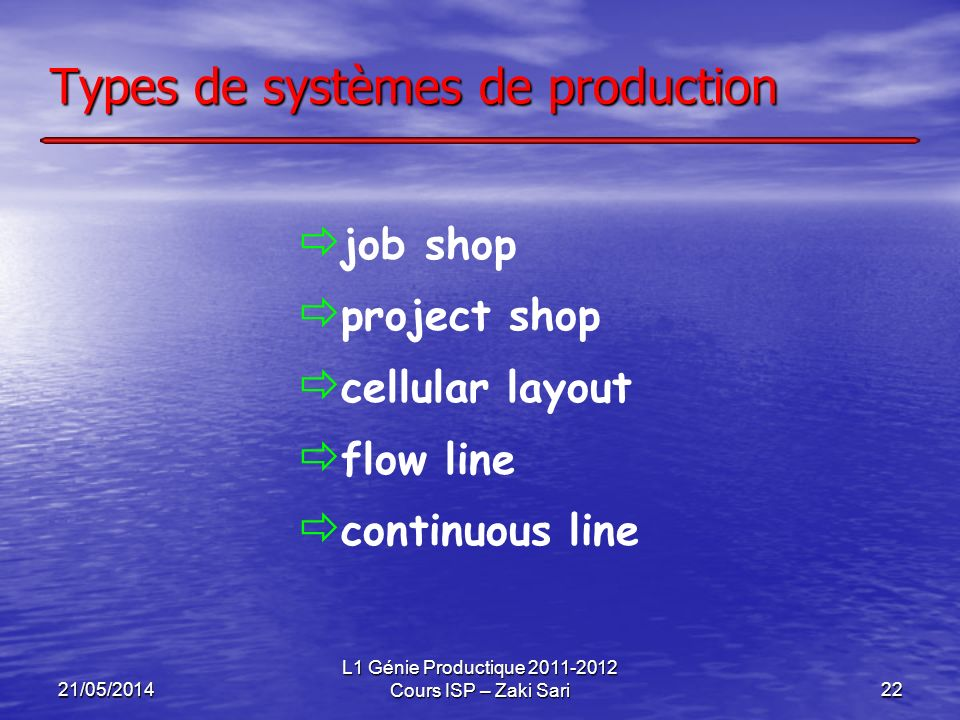 Types de systèmes de production