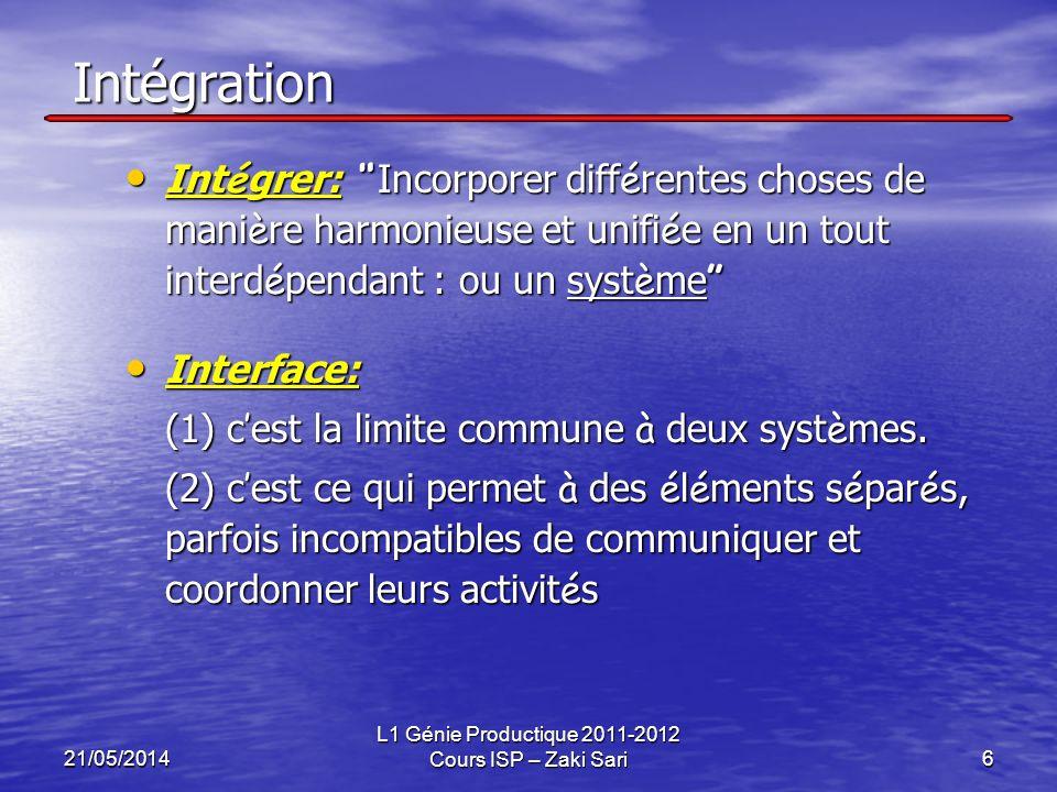 L1 Génie Productique 2011-2012 Cours ISP – Zaki Sari