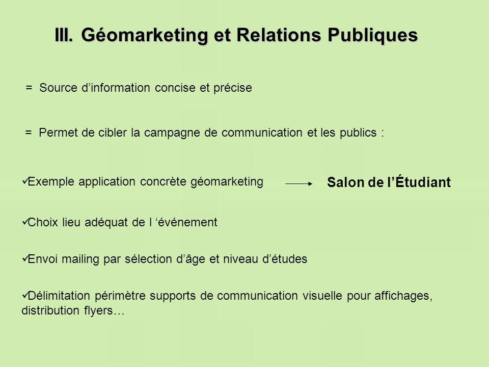 III. Géomarketing et Relations Publiques