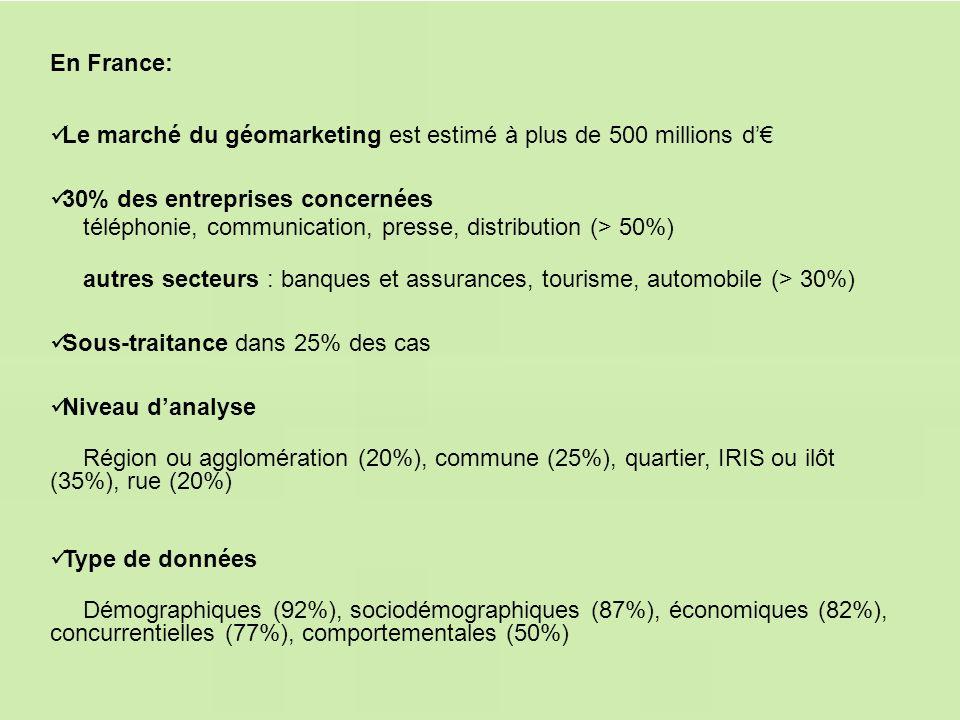 En France: Le marché du géomarketing est estimé à plus de 500 millions d'€ 30% des entreprises concernées.