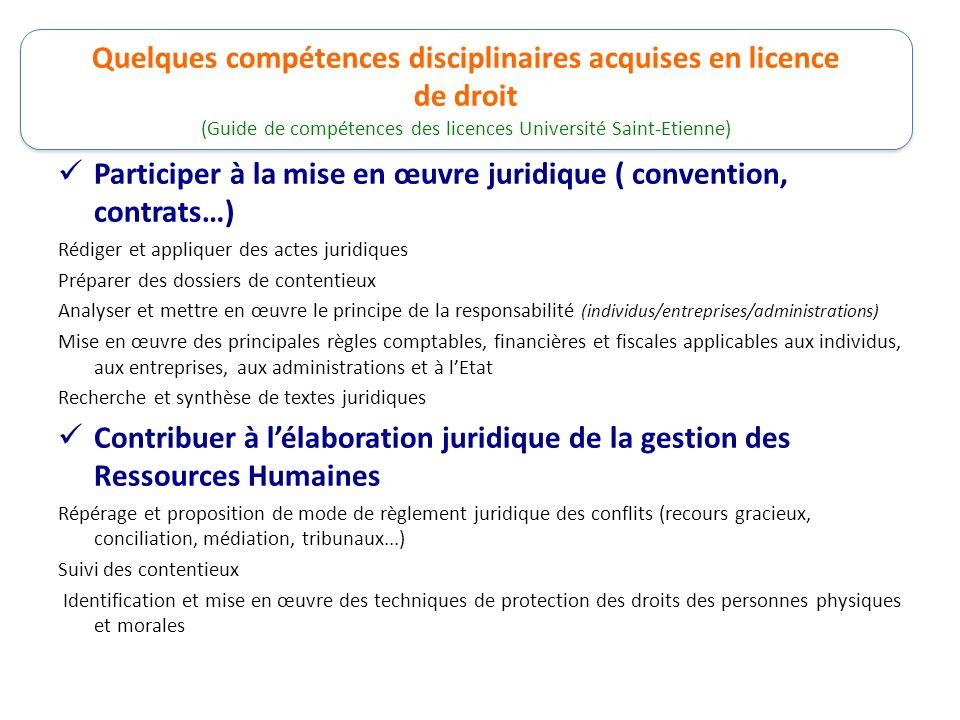 Quelques compétences disciplinaires acquises en licence de droit