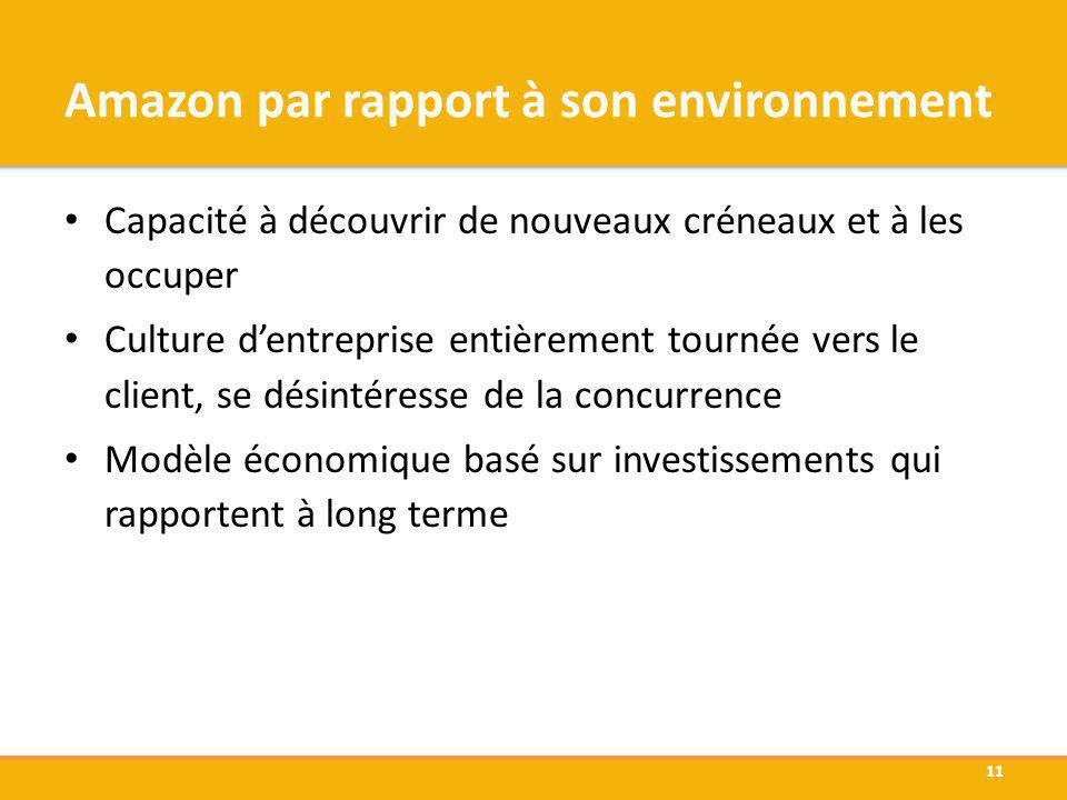 Amazon par rapport à son environnement