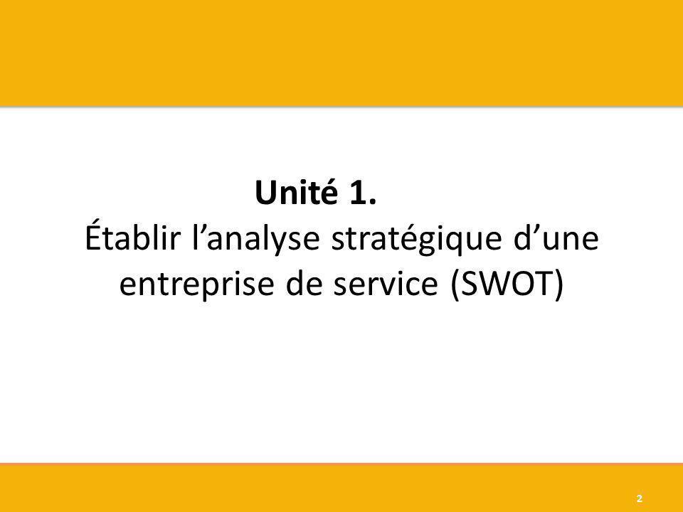 Unité 1. Établir l'analyse stratégique d'une entreprise de service (SWOT)