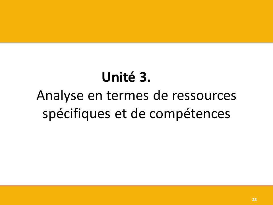 Unité 3. Analyse en termes de ressources spécifiques et de compétences