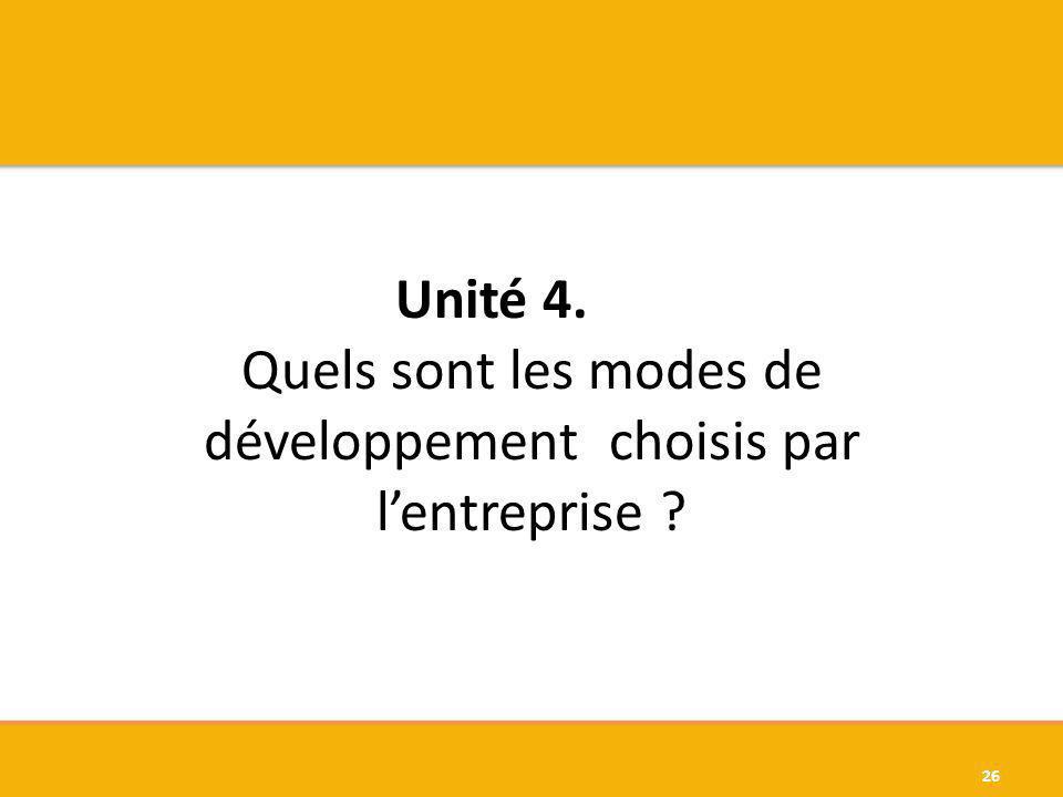Unité 4. Quels sont les modes de développement choisis par l'entreprise