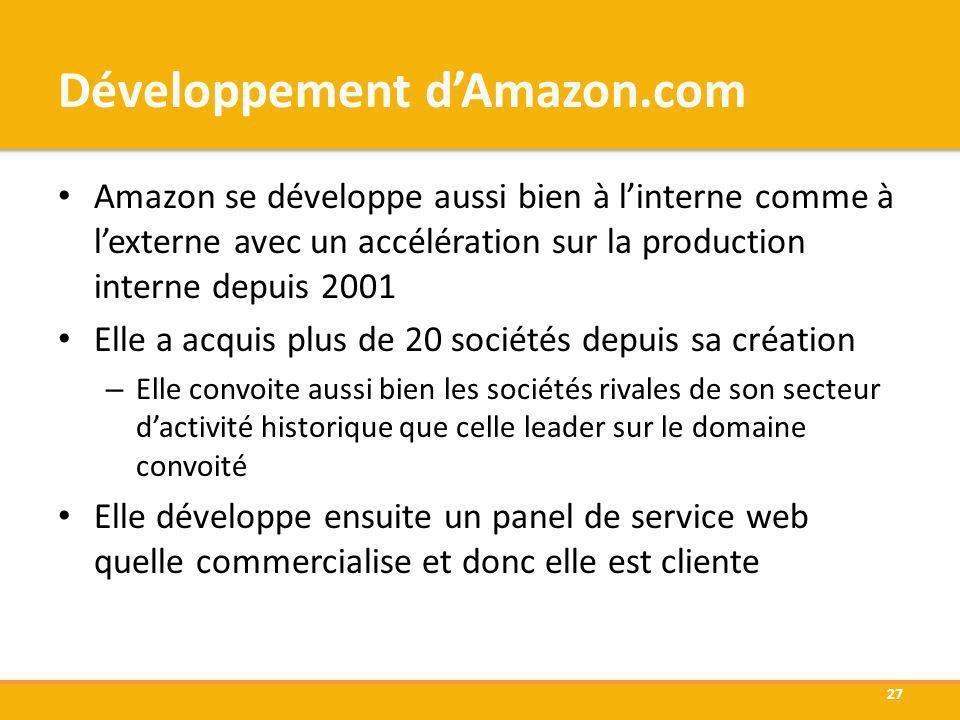 Développement d'Amazon.com