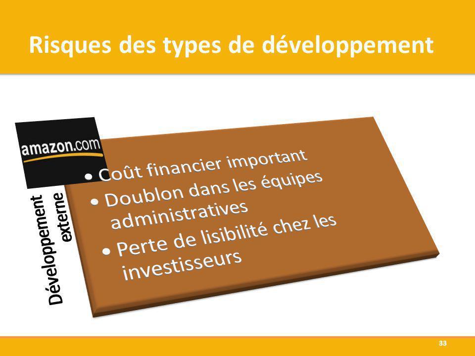 Risques des types de développement