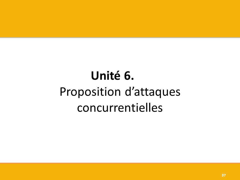 Unité 6. Proposition d'attaques concurrentielles